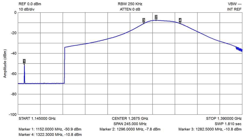Mini-Kits EME23-TRV2013 Transverter Kit